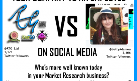 My take on Social Media for (big & small businesses) in Market Research