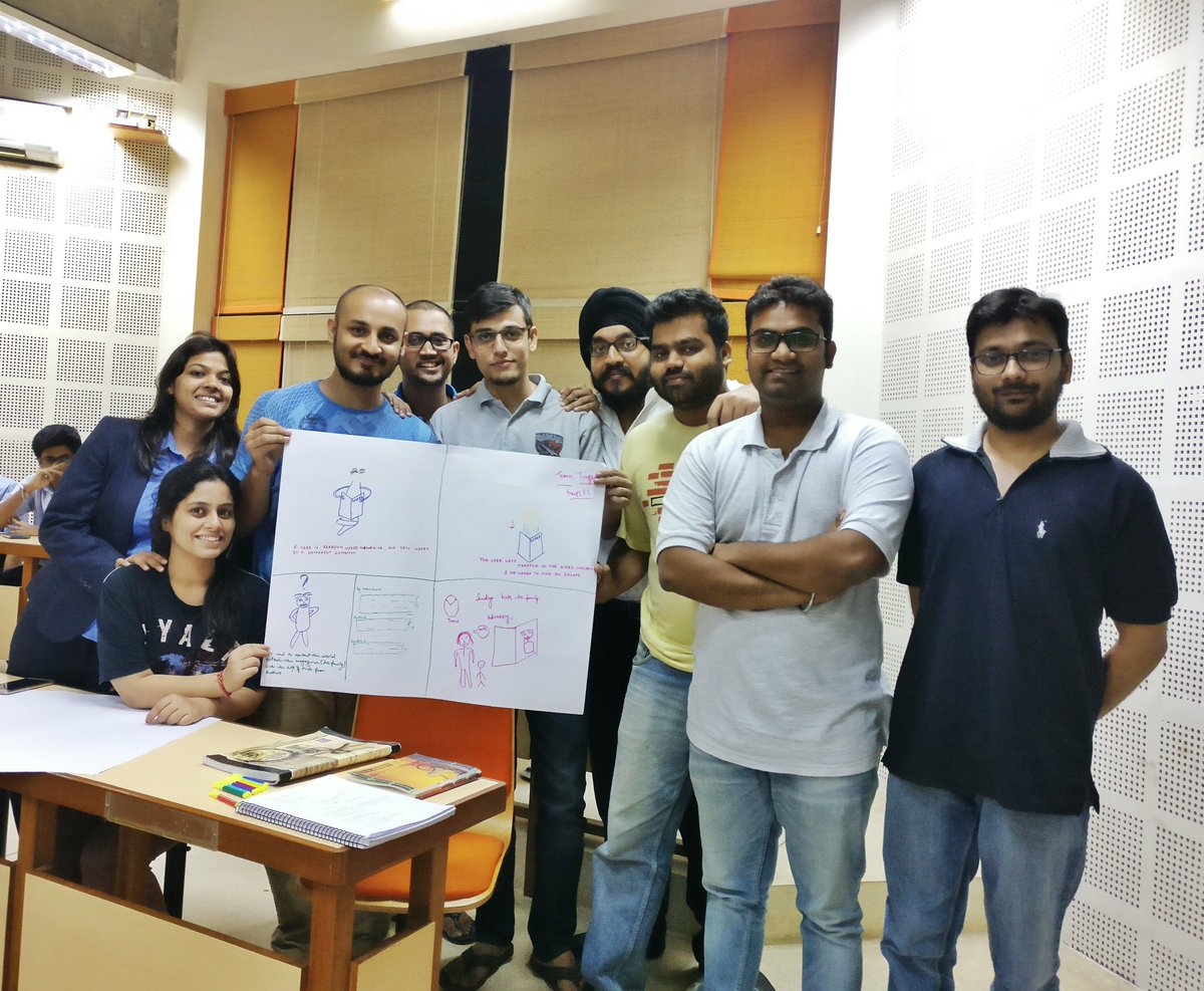 The Winning Team, Team Trap at MICA University!